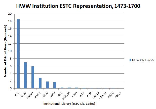 HWW 1473-1700 [initial]2